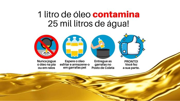 Central de Alimentos inicia programa para reciclagem de óleo usado
