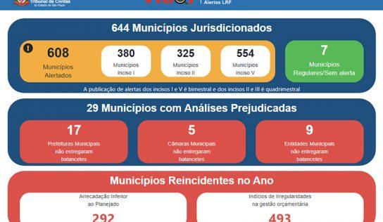 Monte Alto e outros seis municípios são os únicos sem alerta do Tribunal de Contas de SP