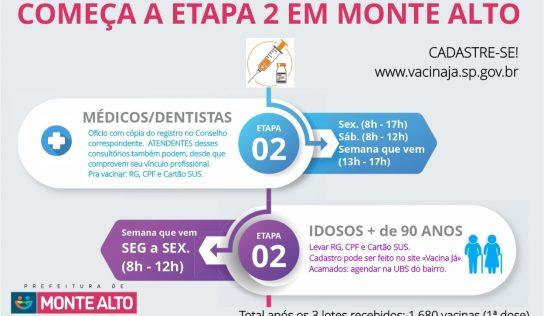 3º lote de vacinas atenderá Saúde e idosos acima de 90